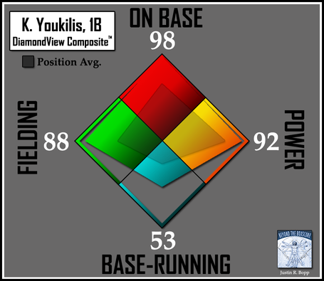 Batter-dvc2-redsox-1b-youkilis_medium