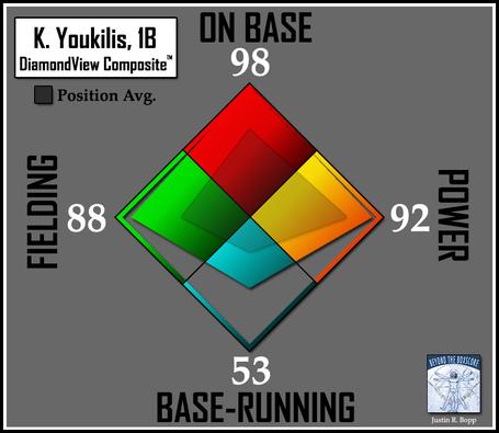 Batter-dvc2-redsox-1b-youkilis_medium