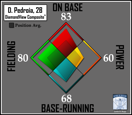 Batter-dvc2-redsox-2b-pedroia_medium
