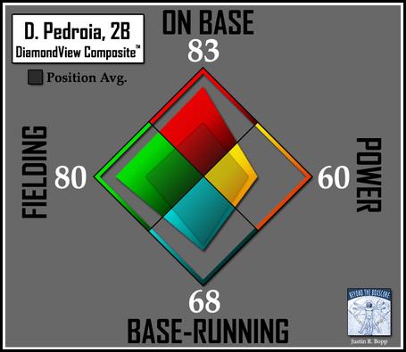 Batter-dvc2-redsox-2b-pedroia_medium