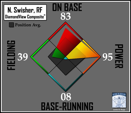 Batter-dvc2-yankees-rf-swisher_medium