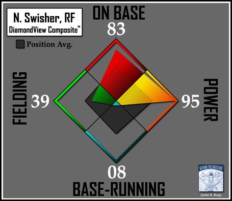 Batter-dvc2-yankees-rf-swisher_medium