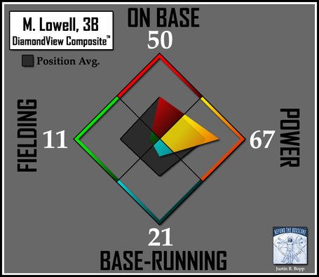 Batter-dvc2-redsox-3b-lowell_medium
