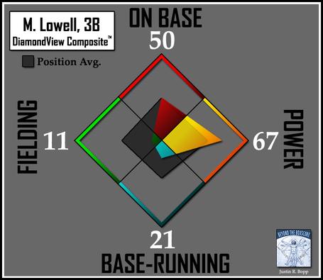Batter-dvc2-redsox-3b-lowell_medium