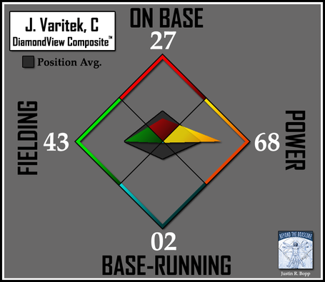 Batter-dvc2-redsox-c-varitekl_medium