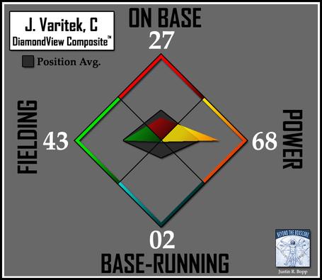 Batter-dvc2-redsox-c-varitekl_medium