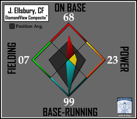Batter-dvc2-redsox-cf-ellsbury_medium