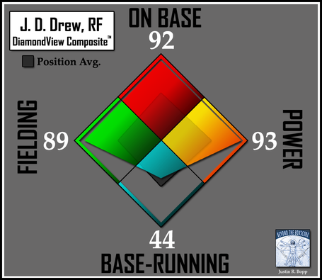 Batter-dvc2-redsox-rf-drew_medium