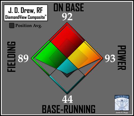 Batter-dvc2-redsox-rf-drew_medium