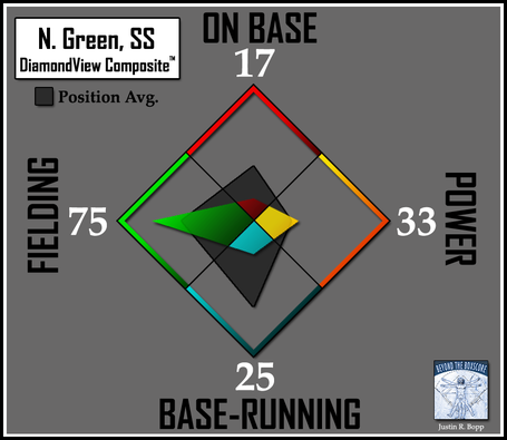 Batter-dvc2-redsox-ss-green_medium