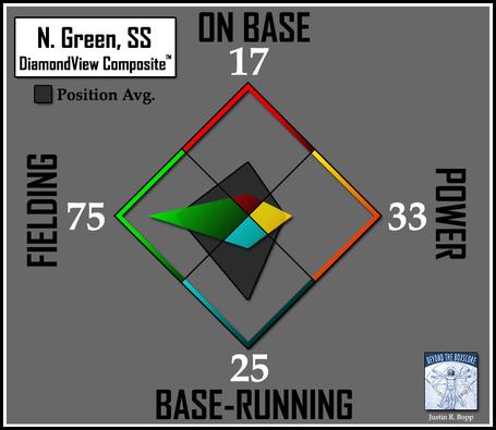 Batter-dvc2-redsox-ss-green_medium