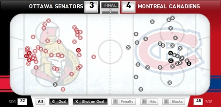 Sens-habs_medium