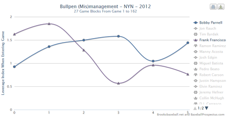 Bullpenmanagement_medium
