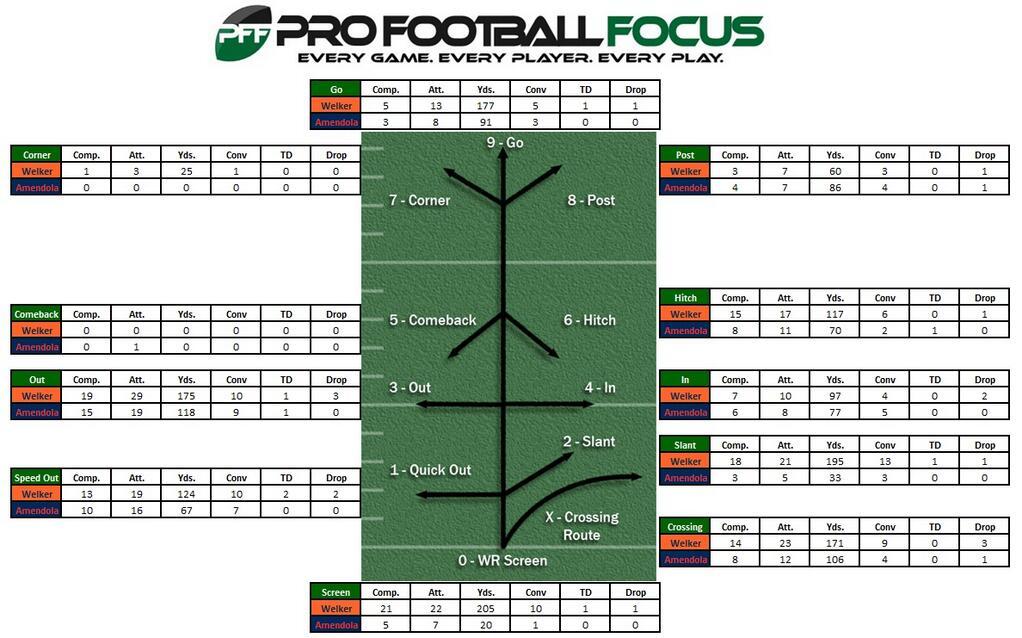 Denver Broncos Schedule Printable Denver Broncos 2014 Schedule