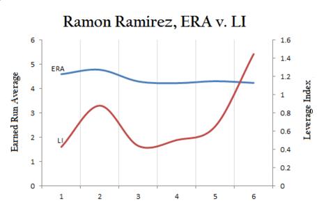 Ramirez_medium