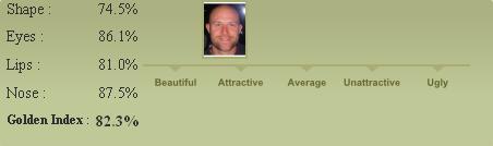 Kouz_attractiveness_medium
