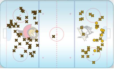Sens-pens_shots_12-23_medium