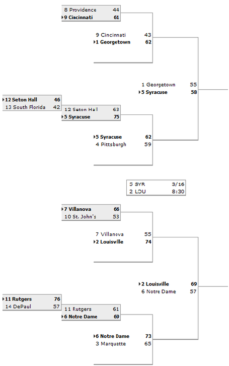 Bracket_big_east_medium