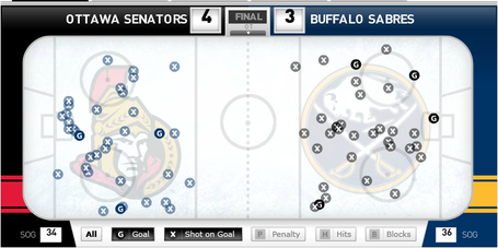 Sens-sabres_medium