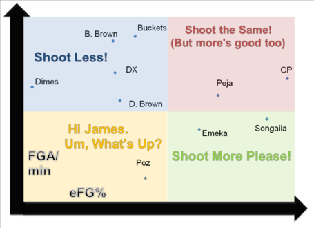 Shooters_medium
