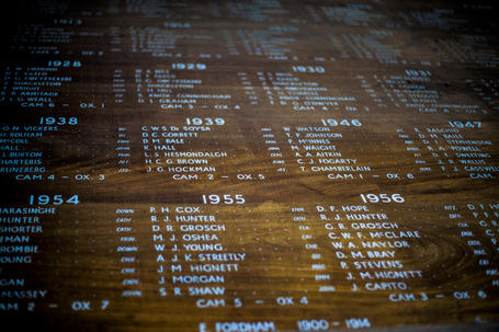 Scoreboard_medium
