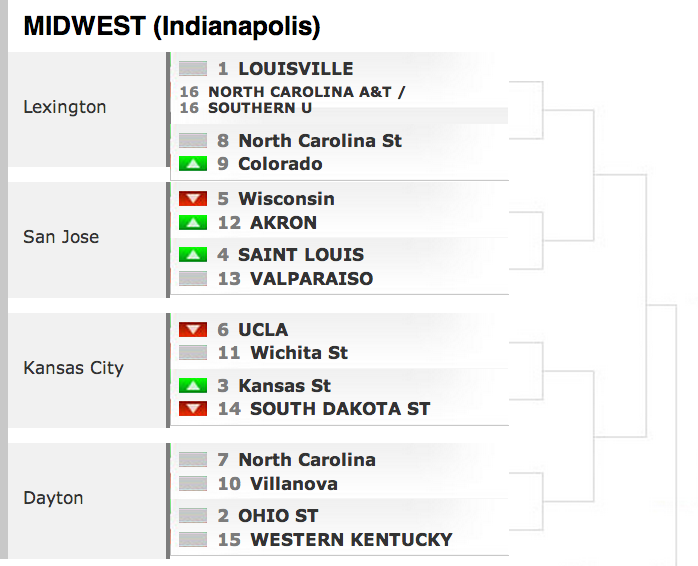 Joe-lunardi-ohio-state-projected-bracket_medium