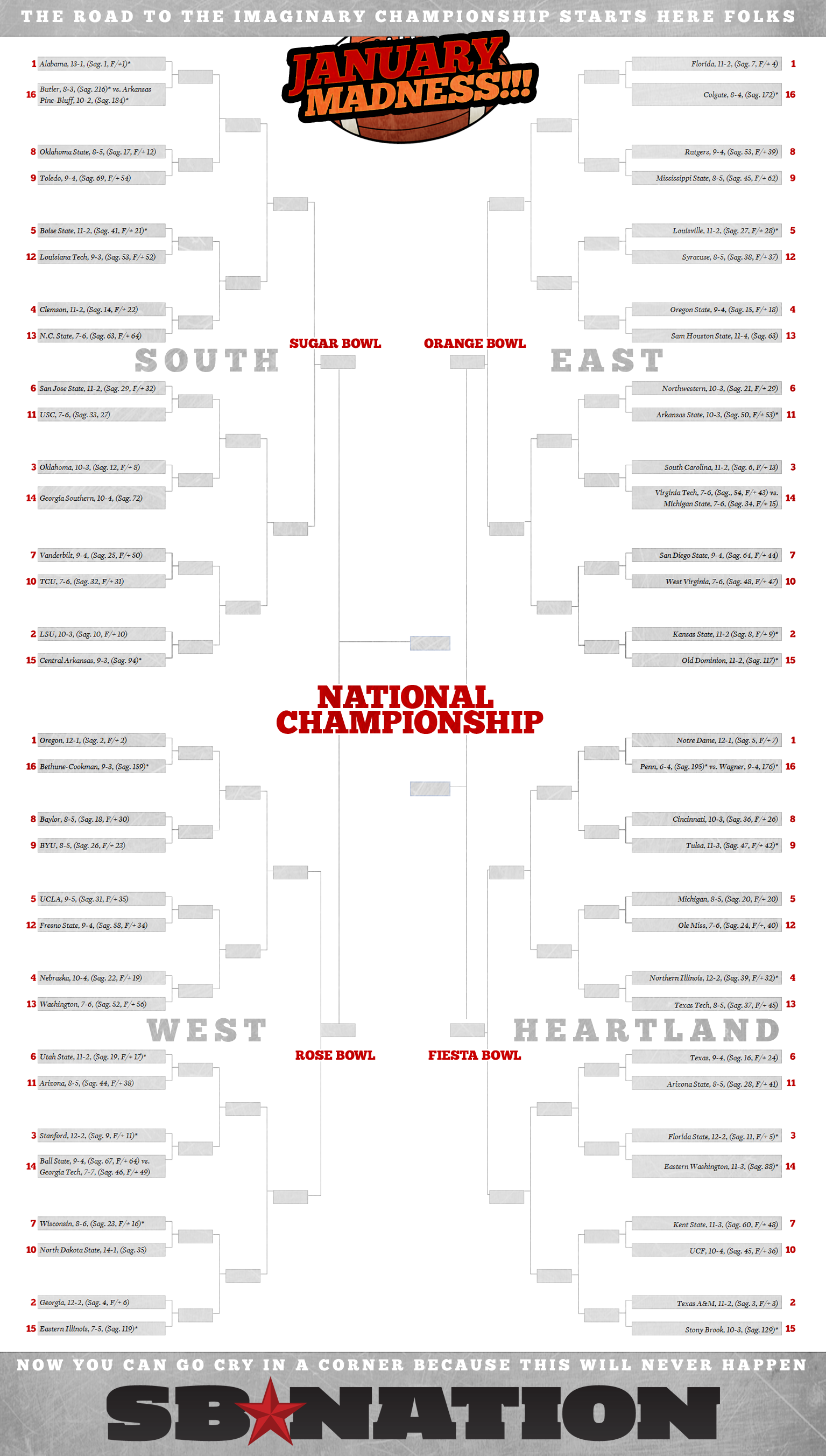 january-madness-sbnation-bracket.png