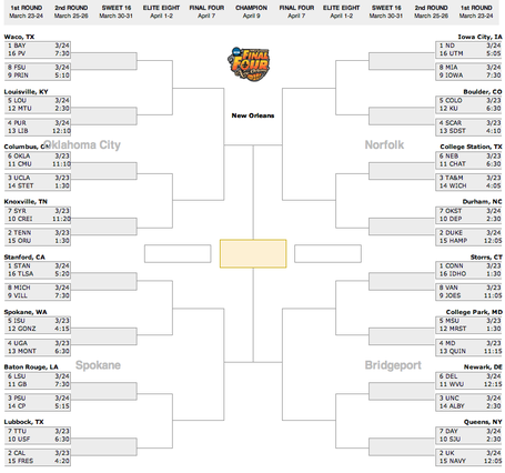 NCAA women's bracket 2013: Baylor the top seed in Griner's ...