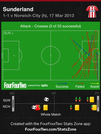 Safc_crosses_medium