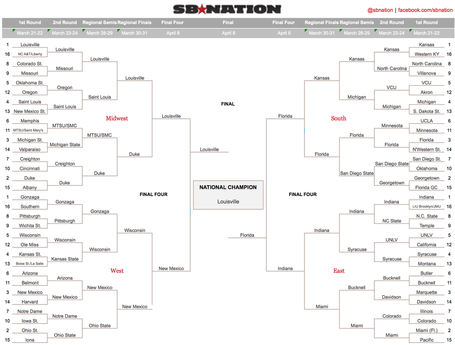 Fooch_bracket_medium