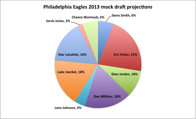 Eagles_mock2