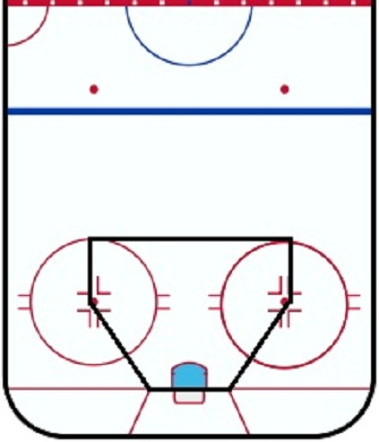 Scoring-chance-zone_medium