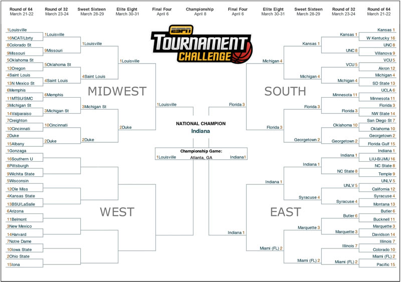 Rickperry-bracket