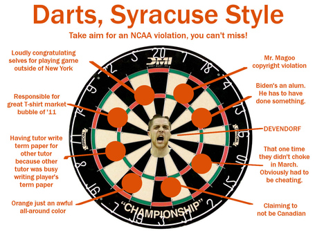 Syracuse_dart_board_medium