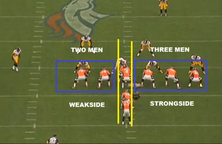 Broncos_strongside_medium