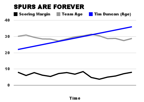 Spurs-are-forever_medium