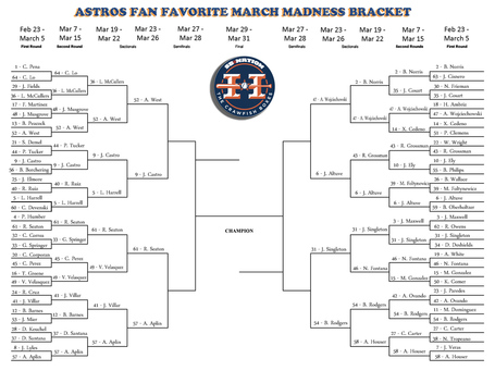 Tcb-64-team-bracket-rd4_wojo_medium