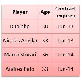 Contract1_medium