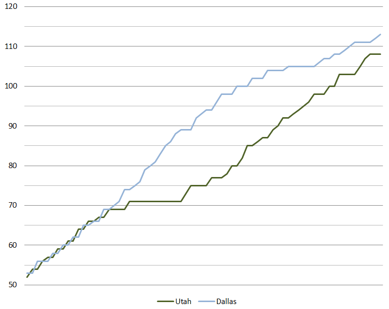 Utaatdal_second_half