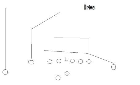Drive_medium