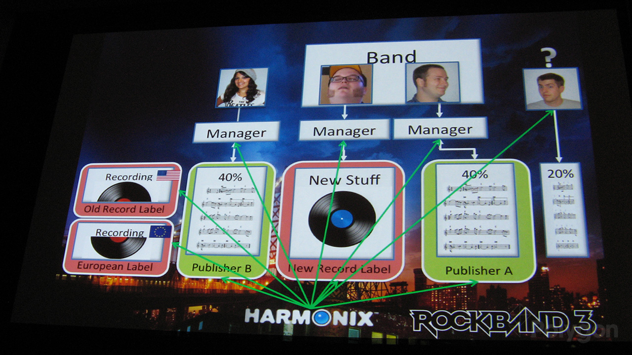 Rock-band-panel-flowchart_1280