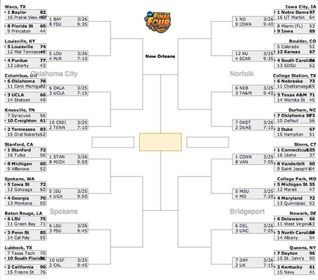 Womensbracket_medium