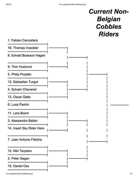 Foreign_cobbles_riders_bracket_medium
