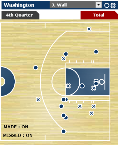 Wall_shot_chart_grizzlies_medium