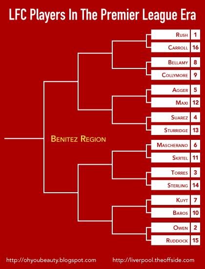 Bracket_3_update-01_medium