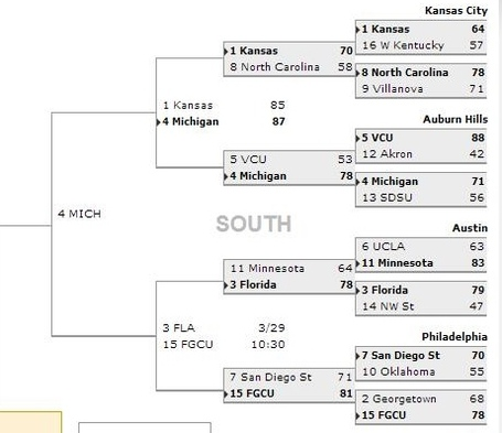 Michigan_bracket_medium