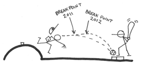 Break_medium