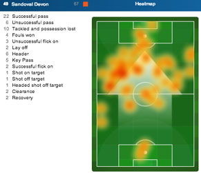 Sandoval_heat_map_medium