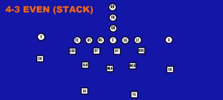 4-3_stack_medium