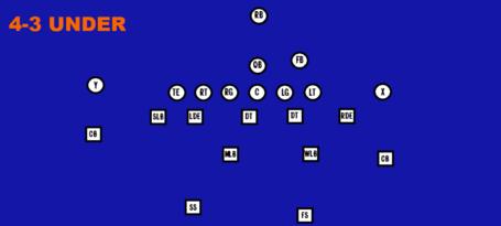 4-3_under_medium